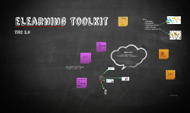 TIES - Adding Mind Maps to your eLearning Toolkit