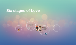 Six stages of Love