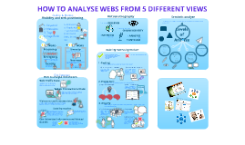 How to analyse webs