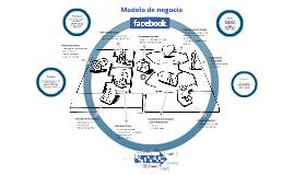 Copy of Modelo de negocio de Facebook