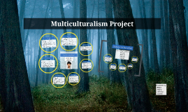 Multiculturalism Project
