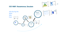 Copy of ISO 9001 Awareness Session
