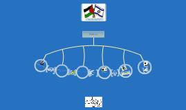 Copy of Ist die Zweistaatenlösung eine Möglichkeit, den Nahostkonflikt dauerhaft beizulegen