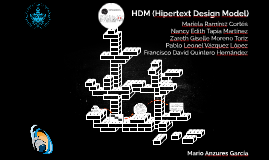 HDM (Hipertext Design Model)