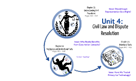 Civil Law and Dispute Resolution