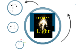 12P 7.1 What is Light?