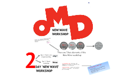 New Wave Workshop