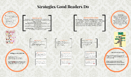 Strategies Good Readers Do