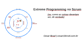 Extreme Programming no Scrum