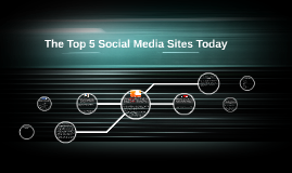 The Top 5 Best Social Media Sites