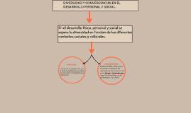 Copy of DIVERSIDAD Y CONVERGENCIAS EN EL DESARROLLO PERSONAL Y SOCIA