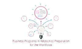Business Programs in Relation to Preparation for the Workfor