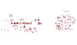 meerjarenstrategie 2011-2015