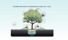 Copy of soluciones para evitar la contaminación del aire, agua y sue