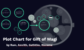 Plot Chart for Gift of Magi