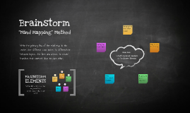 Mind Mapping Template by Brittany Mastromatteo