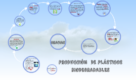 Copy of PRODUCCION DE PLASTICOS BIODEGRADABLES