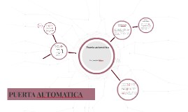 Copy of PUERTA AUTOMATICA
