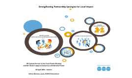 Copy of Innovative partnerships to further the social pillar of sustainable development