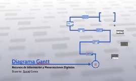 Copy of Diagrama Gantt