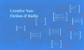 Creative Non-Fiction & Radio
