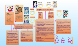 Self-Portrait Unit Lesson Plan