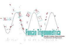 Copy of Plano de aula - Trigonometria
