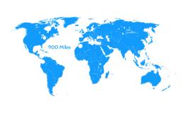 Phil King 900 miles