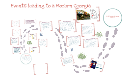 Modern Georgia