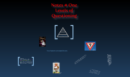 Copy of Levels of Questioning