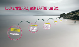 ROCKs,MINERALS,AND EARTHS LAYERS