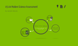 05.04 Modern Science Assessment