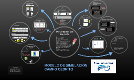 MODELO DE SIMULACIÓN CAMPO CEDRITO