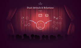 Attitude and behaviour
