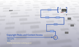 Copy of Copyright Rules and Content Access