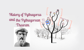 History of Pythagoras and Pythagorean Thm