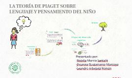 Copy of LA TEORÍA DE PIAGET SOBRE LENGUAJE Y PENSAMIENTO DEL NIÑO