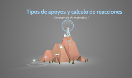 Copy of Tipos de apoyos y calculo de reacciones
