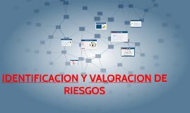 IDENTIFICACION Y VALORACION DE RIESGOS