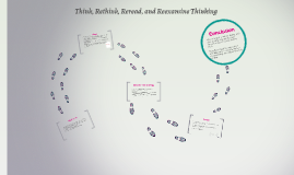Copy of Think, Rethink, Reread, and Reexamine Thinking