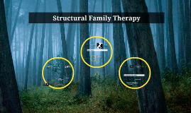 Structural Family Therapy-Final Presentation