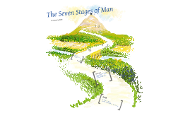 Copy of The Seven Stages of Man