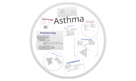 Copy of Asthma: a medical student's guide