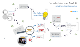 Interaktiver Leitfaden für freie Erfinder
