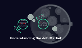 Understanding the Job Market