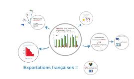 Exportation Françaises