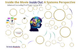 Inside Out: A Systems Perspective