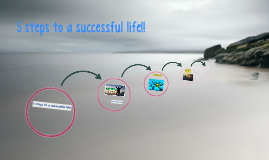 4 ways to live a successful life