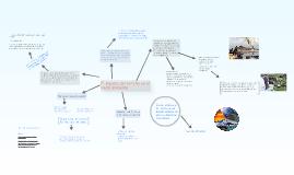 Copy of El impacto del turismo en el medio ambiente