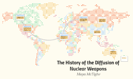The History of the Diffusion of Nuclear Weapons